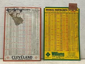 Vintage Decimal Equivalents & Tap Drill Size Charts